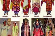 Костюм таджиков в цивилизационной структуре Великого Шелкового пути